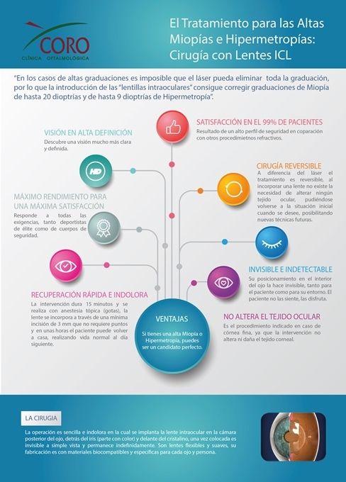 Infografia-Altas-Graduaciones-ICL