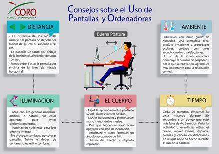 Infografia Consejos sobre el uso de pantallas y ordenadores